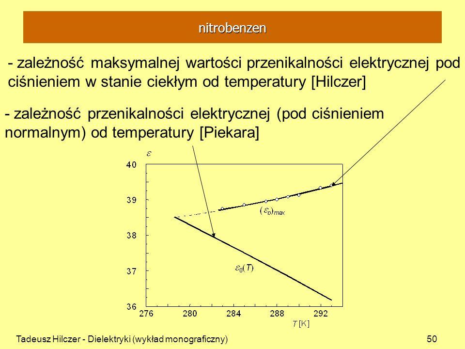 nitrobenzen - zależność maksymalnej wartości przenikalności elektrycznej pod ciśnieniem w stanie ciekłym od temperatury [Hilczer]